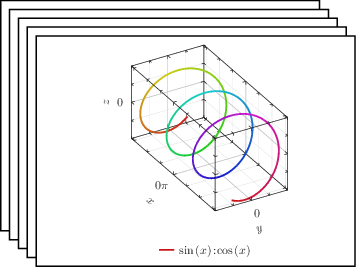 Three dimensional plots: click to see more...