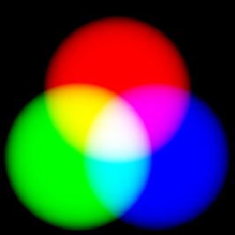 Using the color map plotting style to produce an arbitrary color image (I): click to see more...