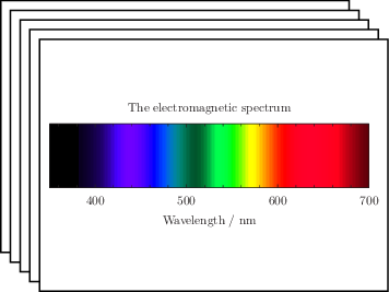Electromagnetic spectra: click to see more...