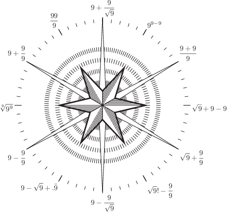 Example plot - a novelty clock: click to see more...