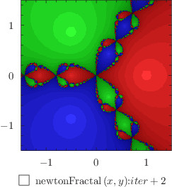 Example plot - using the colormap plot style to draw the Newton fractal: click to see more...