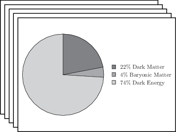 Pie charts: click to see more...